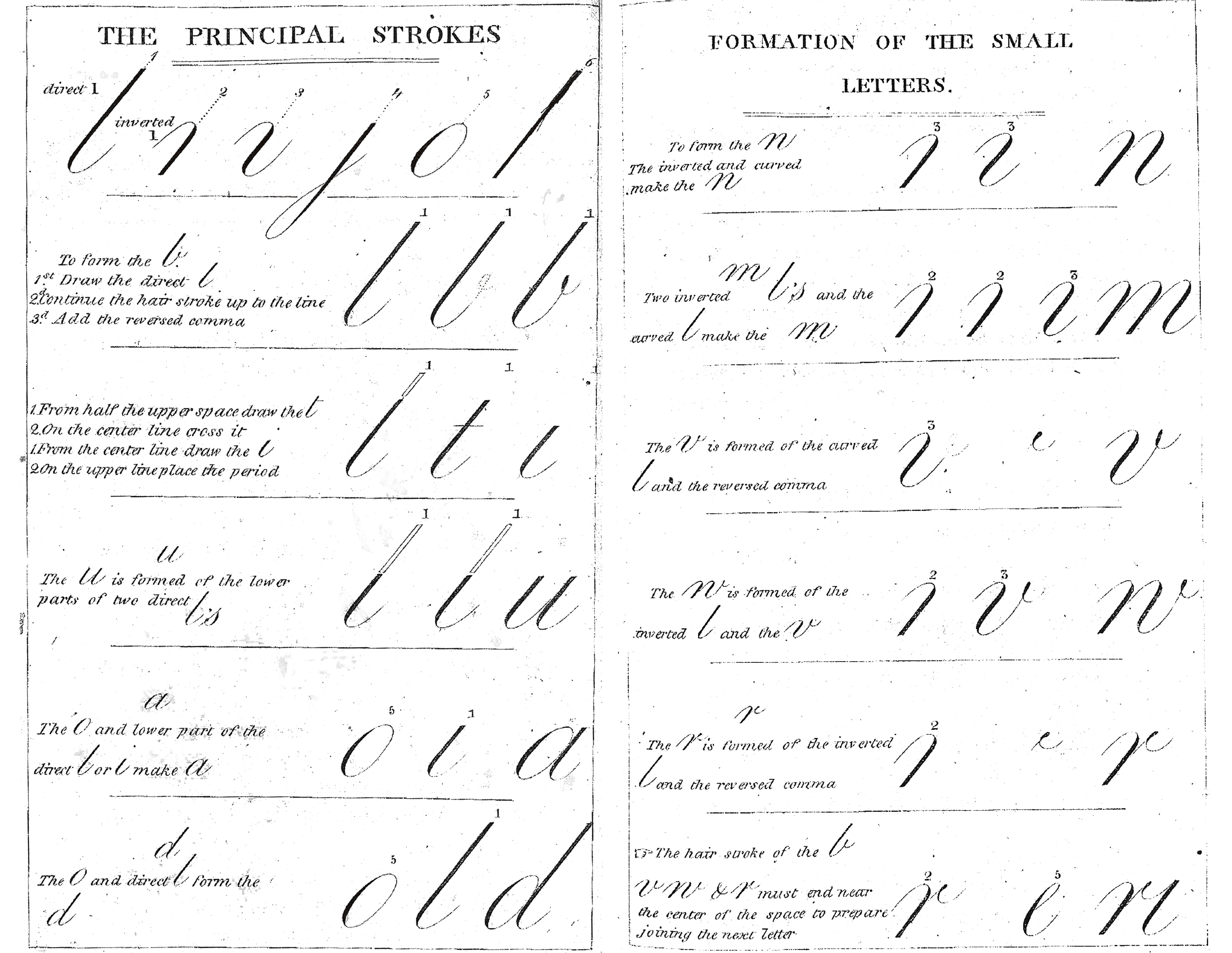 Basic Copperplate Strokes
