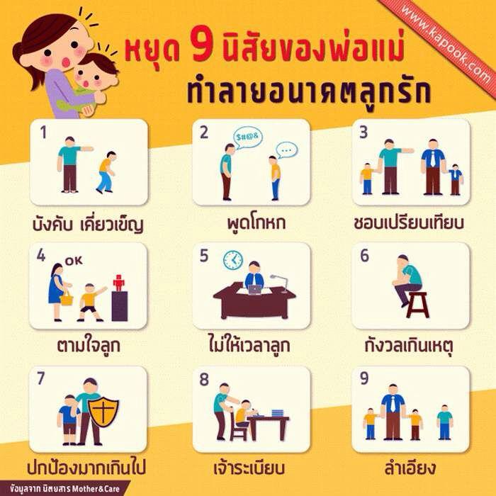 ภาพจาก Http Www 1009seo Com Uppic 11 57 Infographic 3 Jpg การเล ยงล ก ความร การเร ยนร