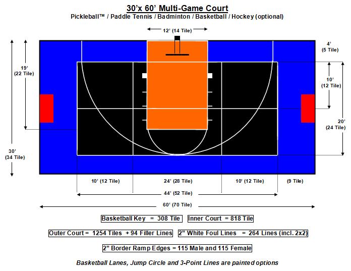 30 x 60 multi game court la 3 details recreation for Sport court sizes