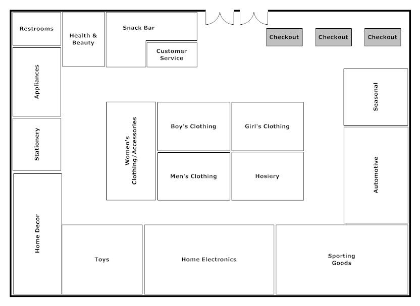 Loop Store Layout Example Smartdraw Store Layout Retail Store Layout Store Plan