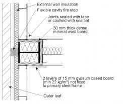 Acoustic Wall Construction Details 的图片搜索结果 Acoustic Wall