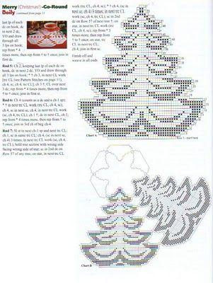 The 3 Arts: Centrinhos table (Crochet) - Part 02