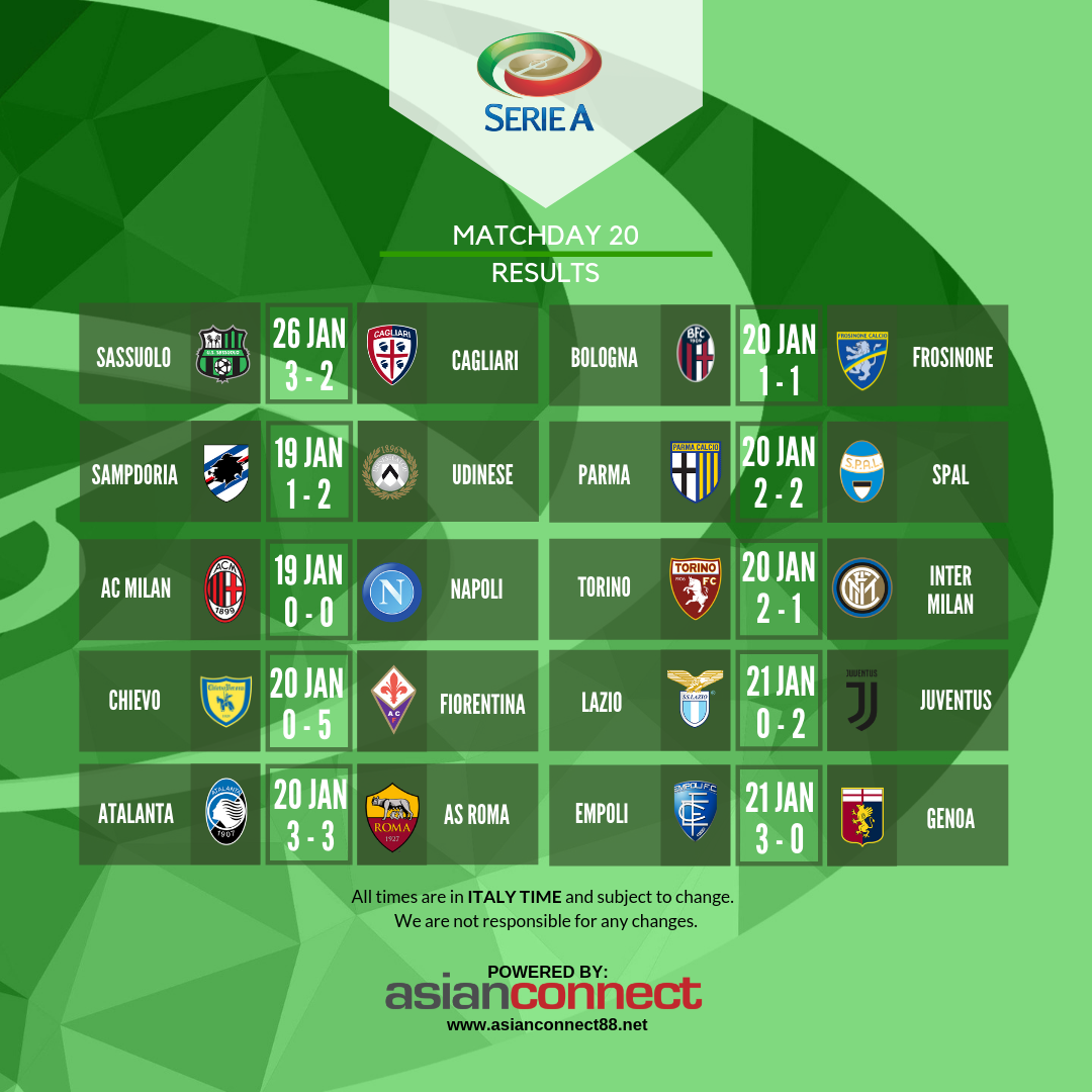 Betting serie a results snooker live betting odds