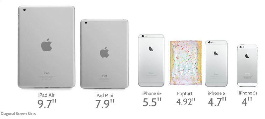 Ipad iphone pop tart chart also here   the poptart size comparison everyone rh pinterest