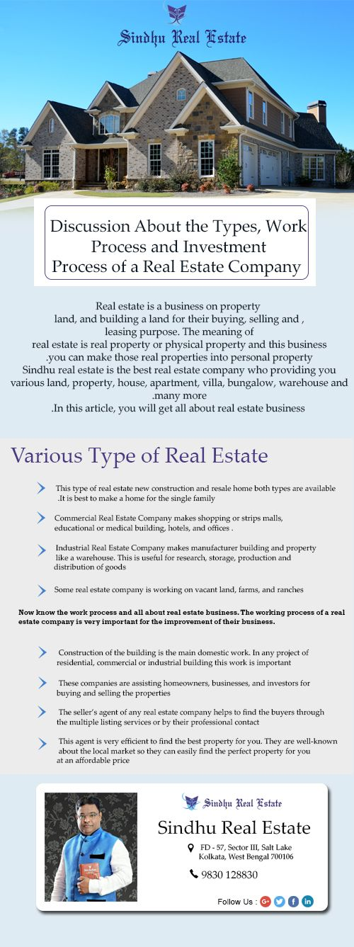 The SindhuRealEstate is now offering the best property