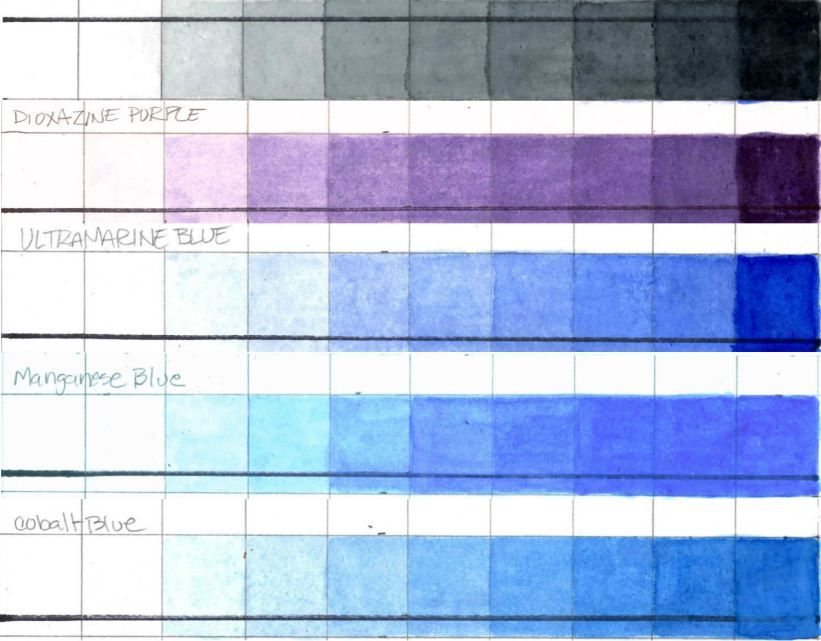 M Graham Watercolor Value Charts Paynes Grey Dioxazine Purple