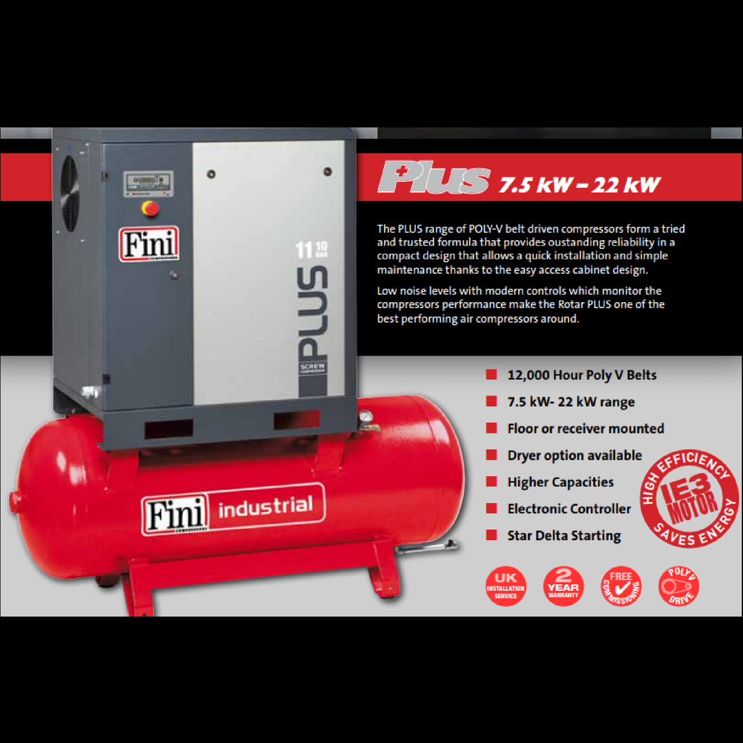 The FINI Plus Series. Compact Design. Very Quiet Operation