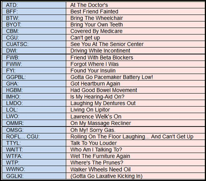 Funny abbreviations for dating