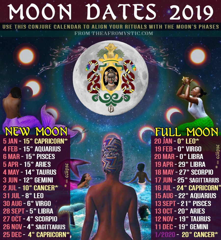 Moon Phases for New York, 4 Nov 12222 – 26 Nov 12222