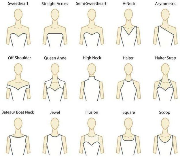 17 Wedding Dress Diagrams That Will Simplify Your Shopping Wedding Dress Necklines Necklines For Dresses Fashion Vocabulary