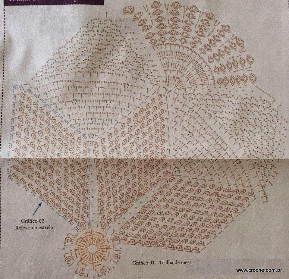 Pin von Leyla Karina auf Puntillas y tapetes crochet | Pinterest