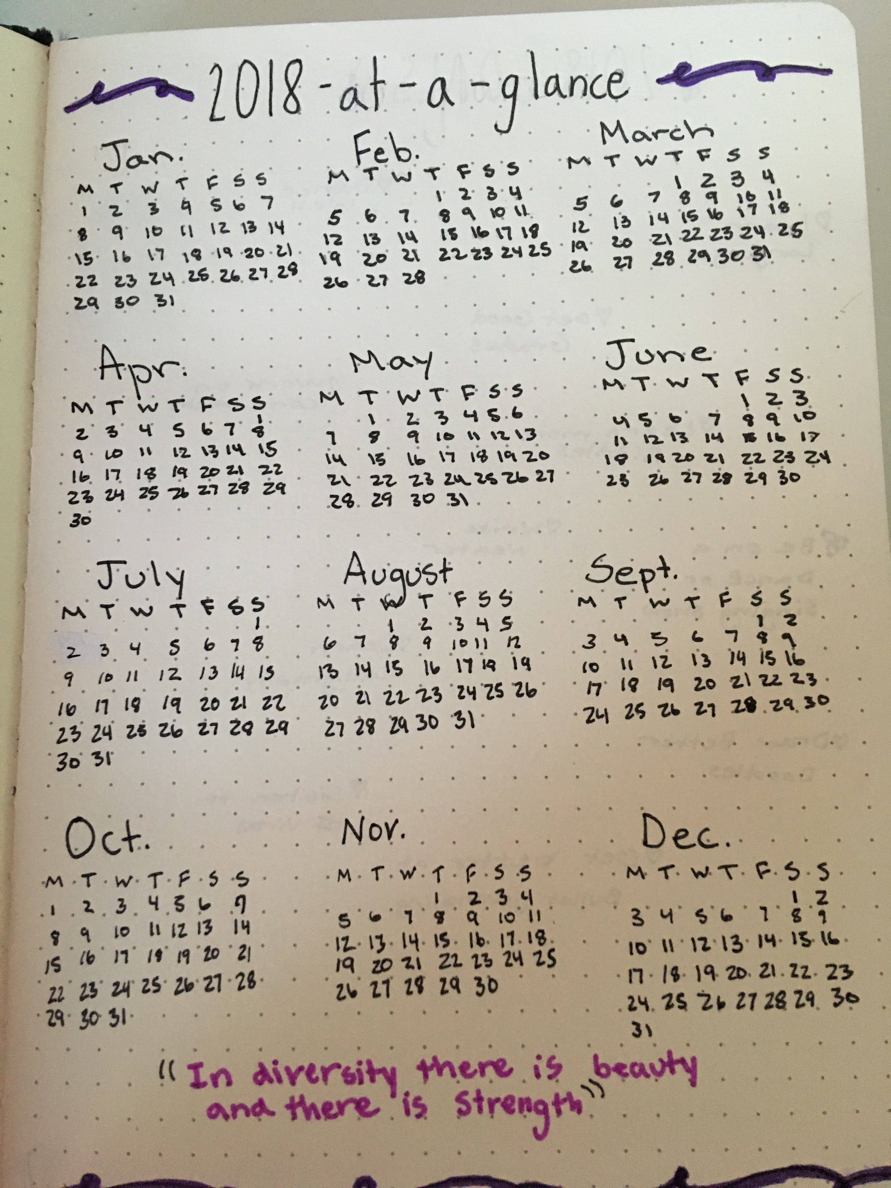 Pin By Shravya G On Bullet Journal Ideas