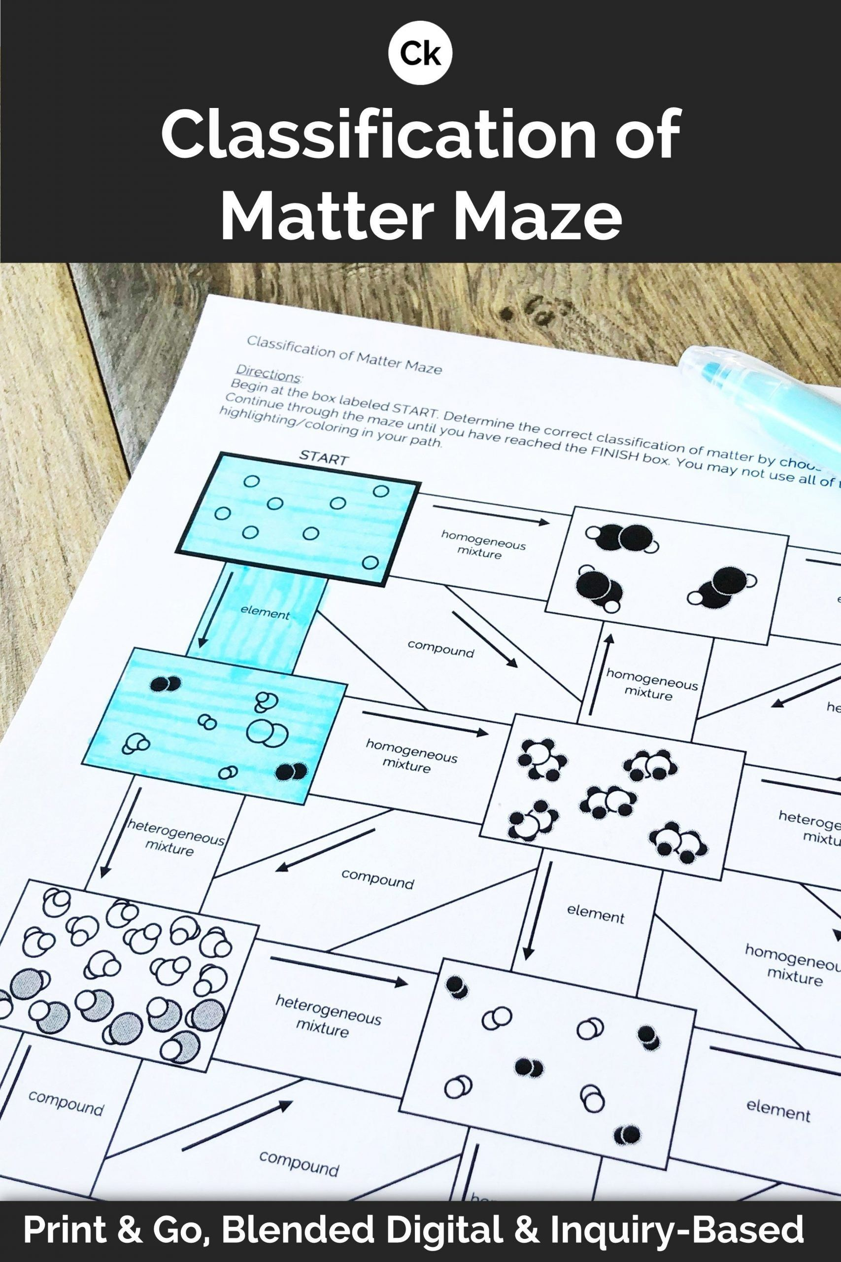 Classifying Matter Worksheet Answer Key Classification Of Matter Activity Particle Diagram Maze In 2020 Matter Worksheets Matter Activities Chemistry Worksheets