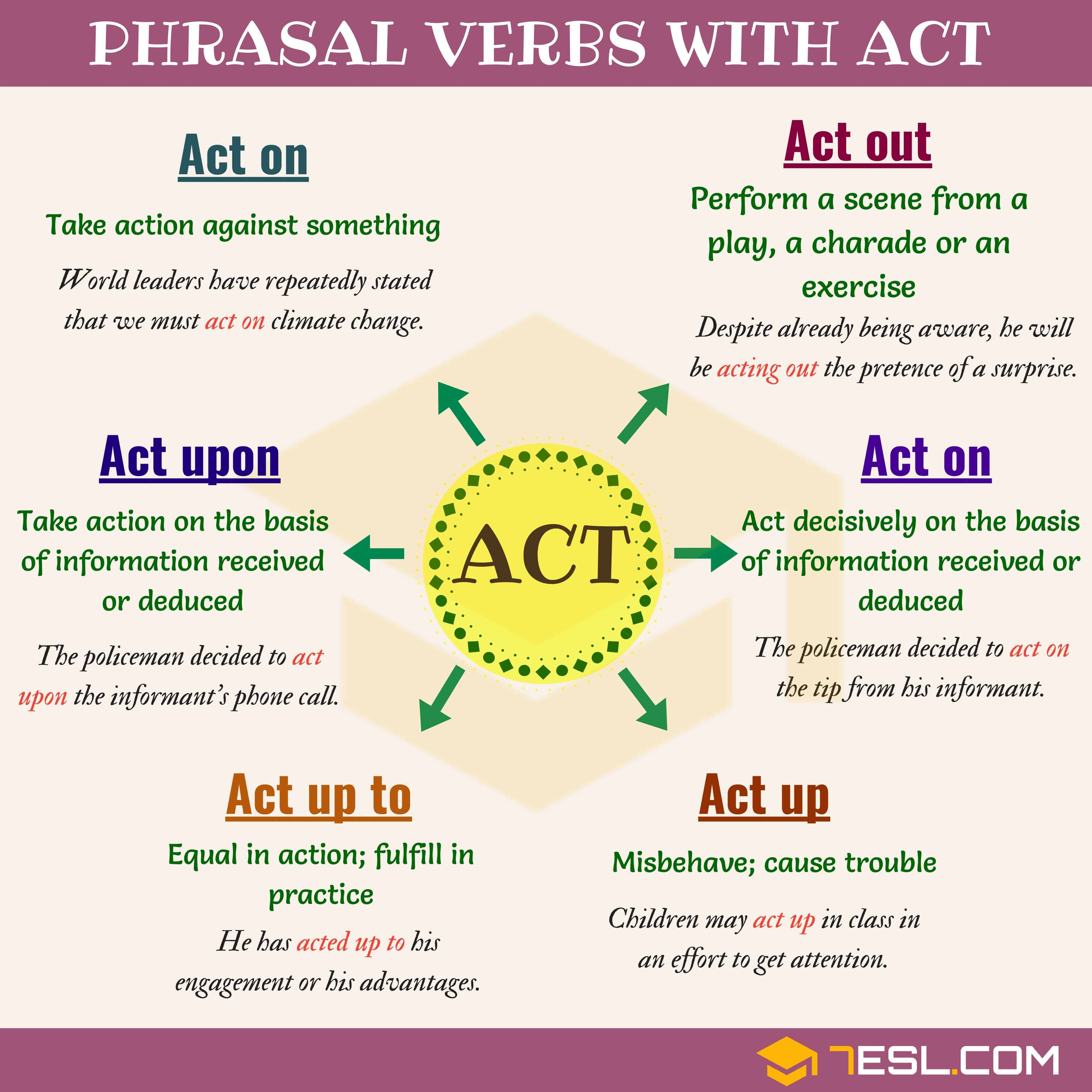 Phrasal Verbs With Act Act On Act Out Act Up Act Upon 7esl English Verbs Learn English Words English Vocabulary Words [ 4000 x 4000 Pixel ]