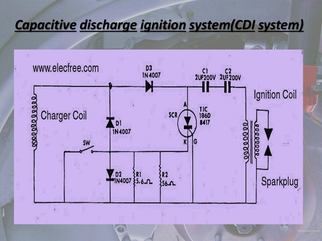 Ignition System Ignition System Ignite Electrical Projects