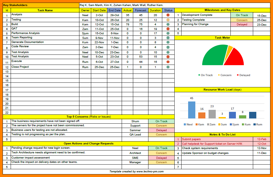 Project Update Template Excel templates project