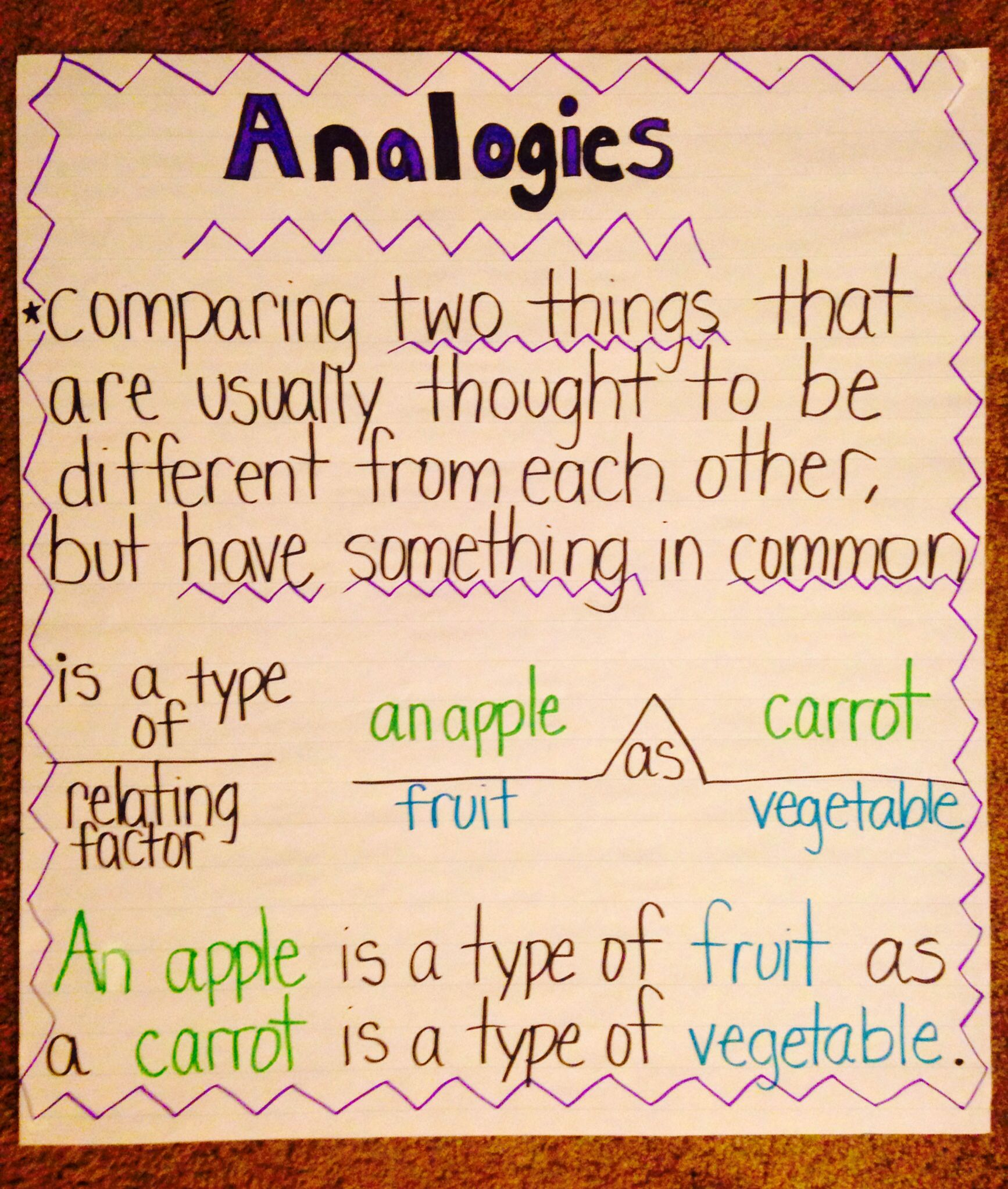 Analogies Anchor Chart With Images Reading Anchor Charts