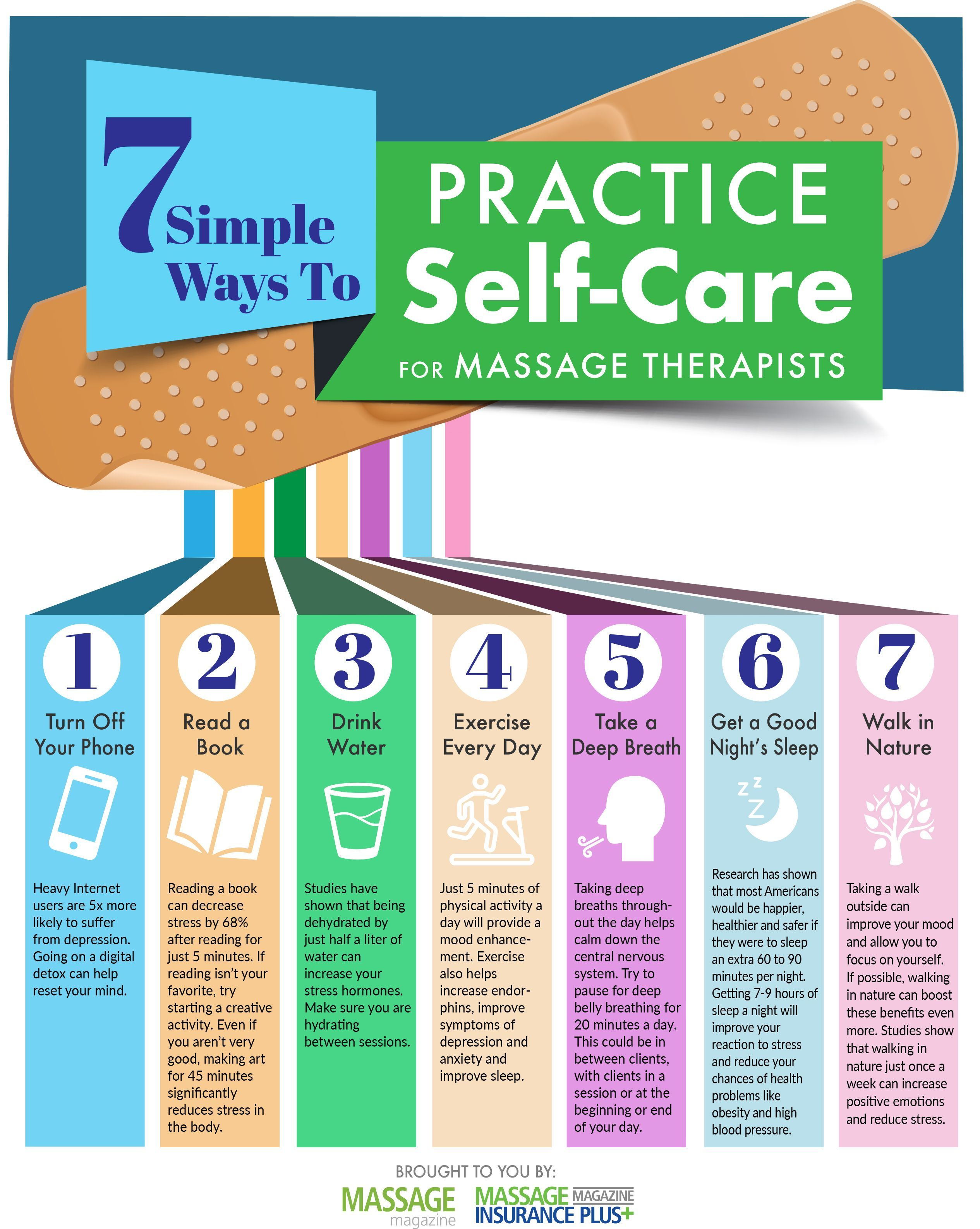 Infographic 7 Simple Ways To Practice Self Care For