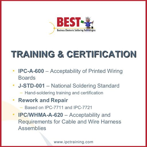 Best Inc Which Is Short For Business Electronic Soldering