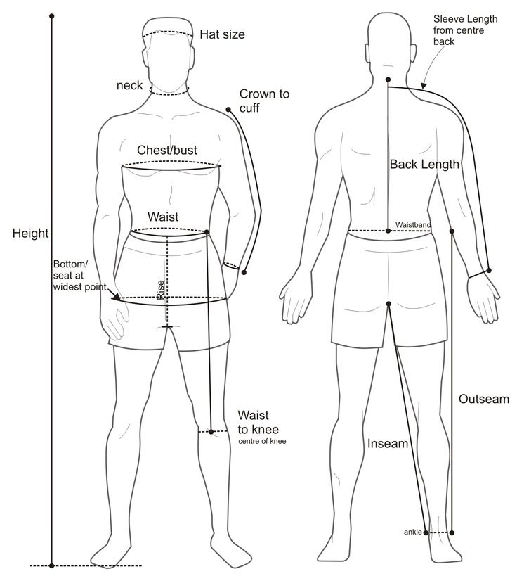 measuring a suit images mens diagram , Google Search