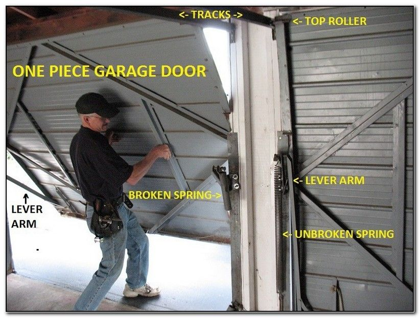 Swing Up Garage Door Parts Check More At Https Gomore Design Swing Up Garage Do Garage Door Spring Replacement Garage Door Springs Garage Door Repair Service