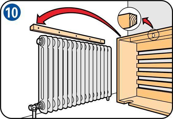 Comment Faire Un Cache Radiateur comment fabriquer un cache-radiateur ?