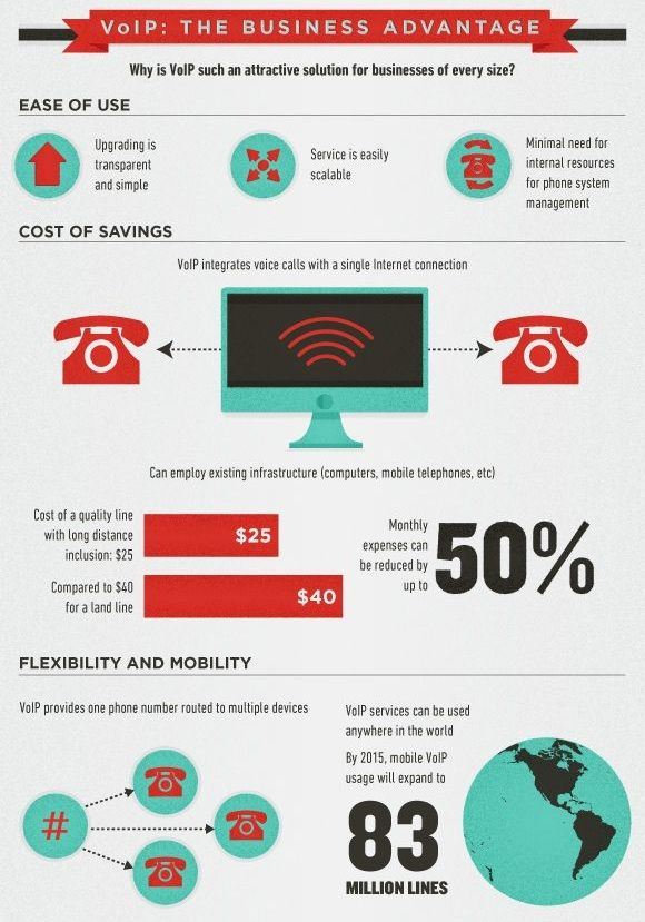 How Internet Changes Life | Cyberonic.com