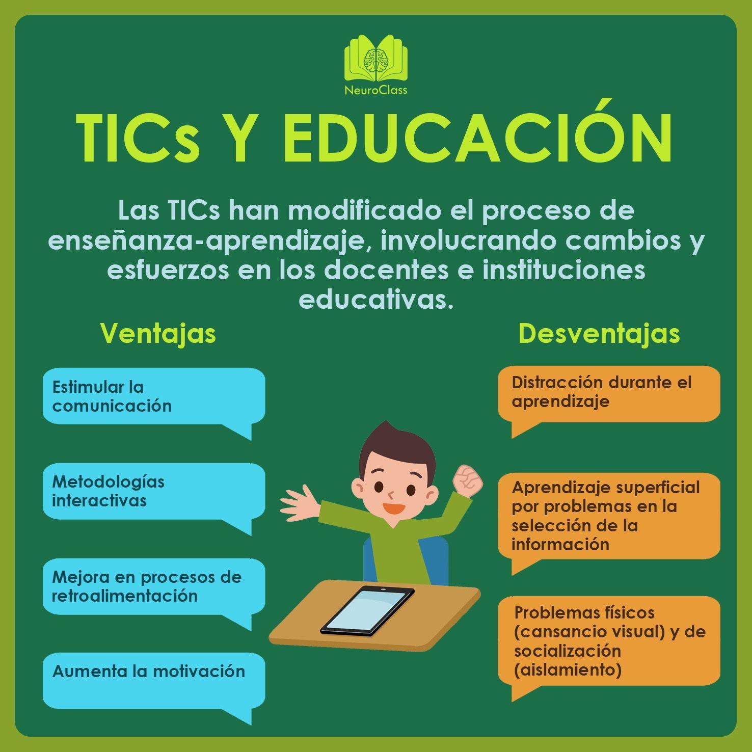 Tics Y Educación Neurociencia Y Educacion Aprendizaje Educacion
