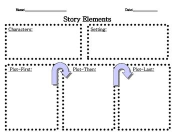 Story Elements Organizer- Characters, Setting, Plot