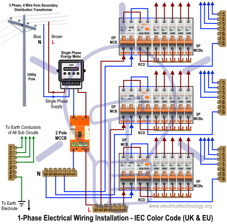 Single Phase Electrical Wiring Installation In Home Nec Iec Codes Electrical Wiring Electrical Wiring Colours Home Electrical Wiring