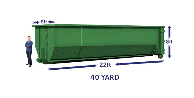 40 Yard Dumpster Dumpster Sizes Container Dimensions Freight Container