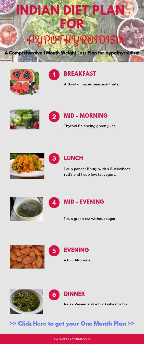 indian diet plan for hypothyroidism