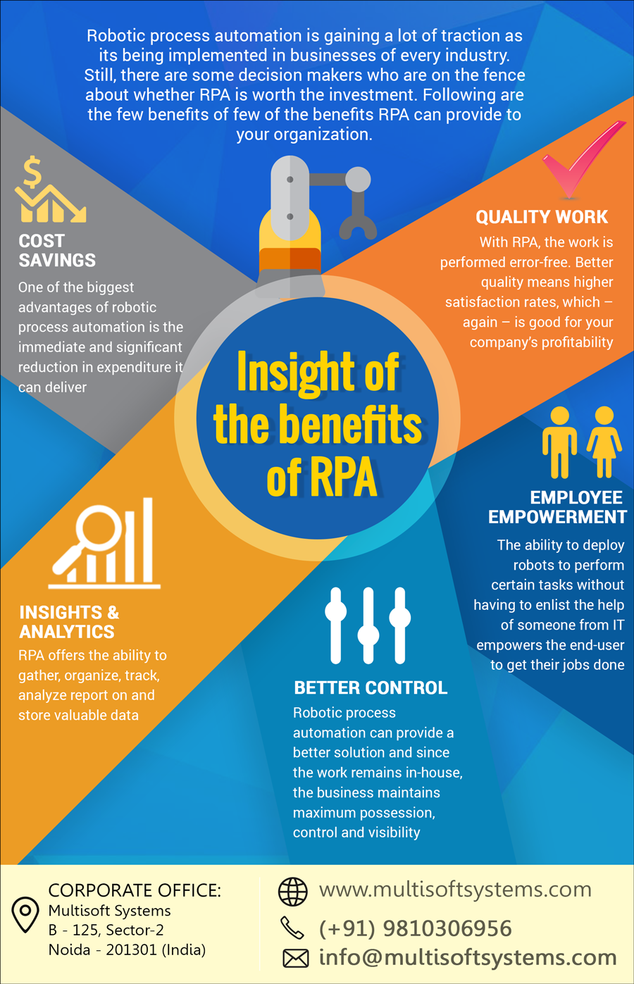 Insight Of The Benefits Of Robotics Process Automation Rpa