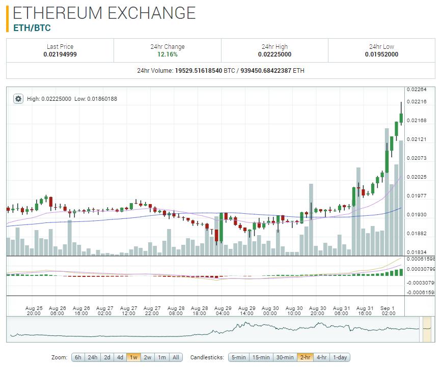 Full information on next bitcoin halving date, bitcoin tax
