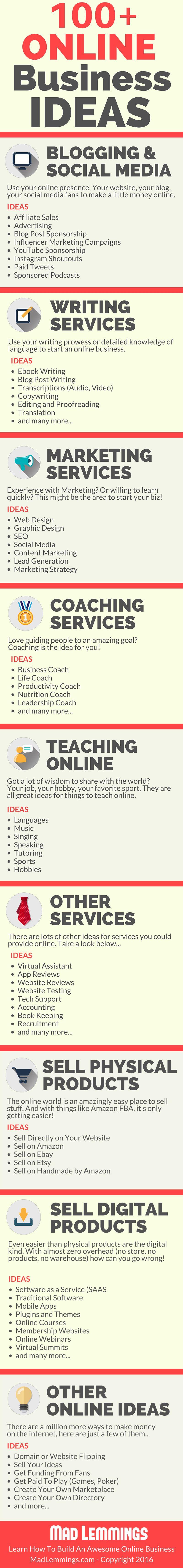 100 Online Business Ideas