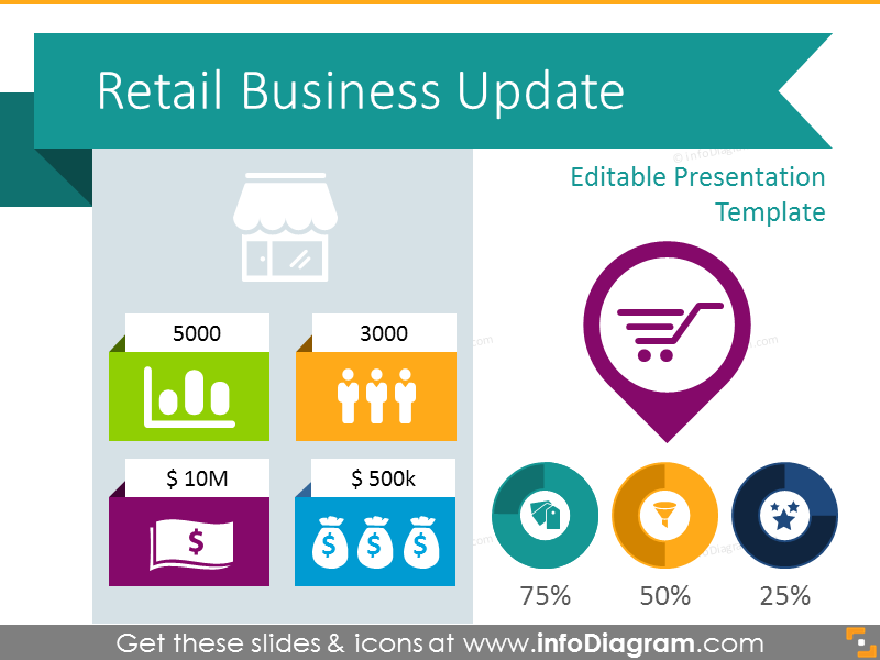 Retail update presentation review template ppt icons and tables create a business presentation with our content rich templates for powerpoint toneelgroepblik Images