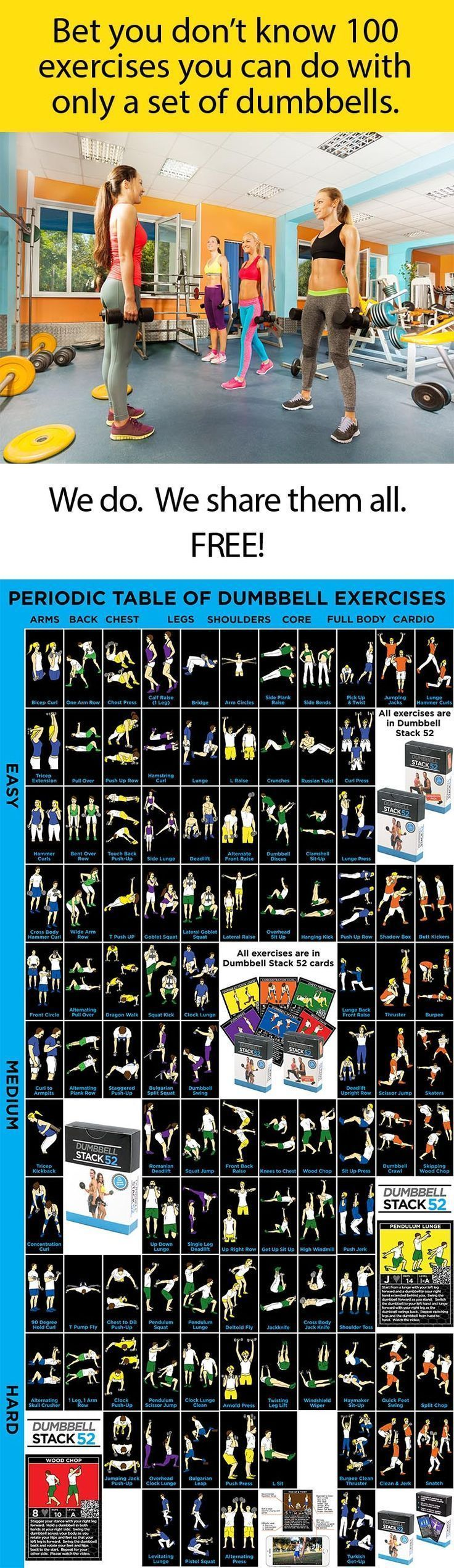 104 Diffe Dumbbell Exercises Organized By Muscle Group And Difficulty Click On Any Ilration For A Video Demonstration Of The Exercise