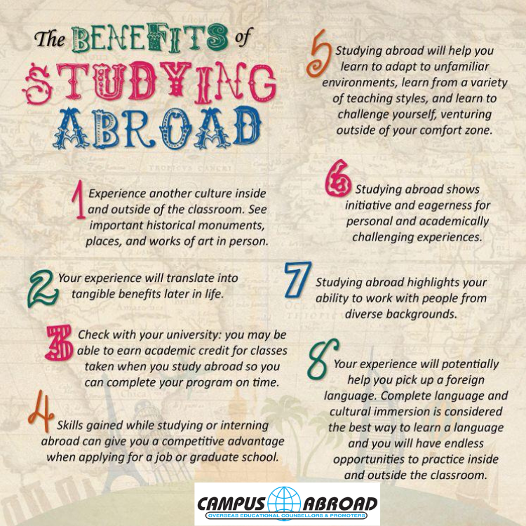 The Benefits Of Studying Abroad Studyabroad Campusabroad Abroad For More Details Call Us 98400487 Student Exchange Program Study Abroad Exchange Student