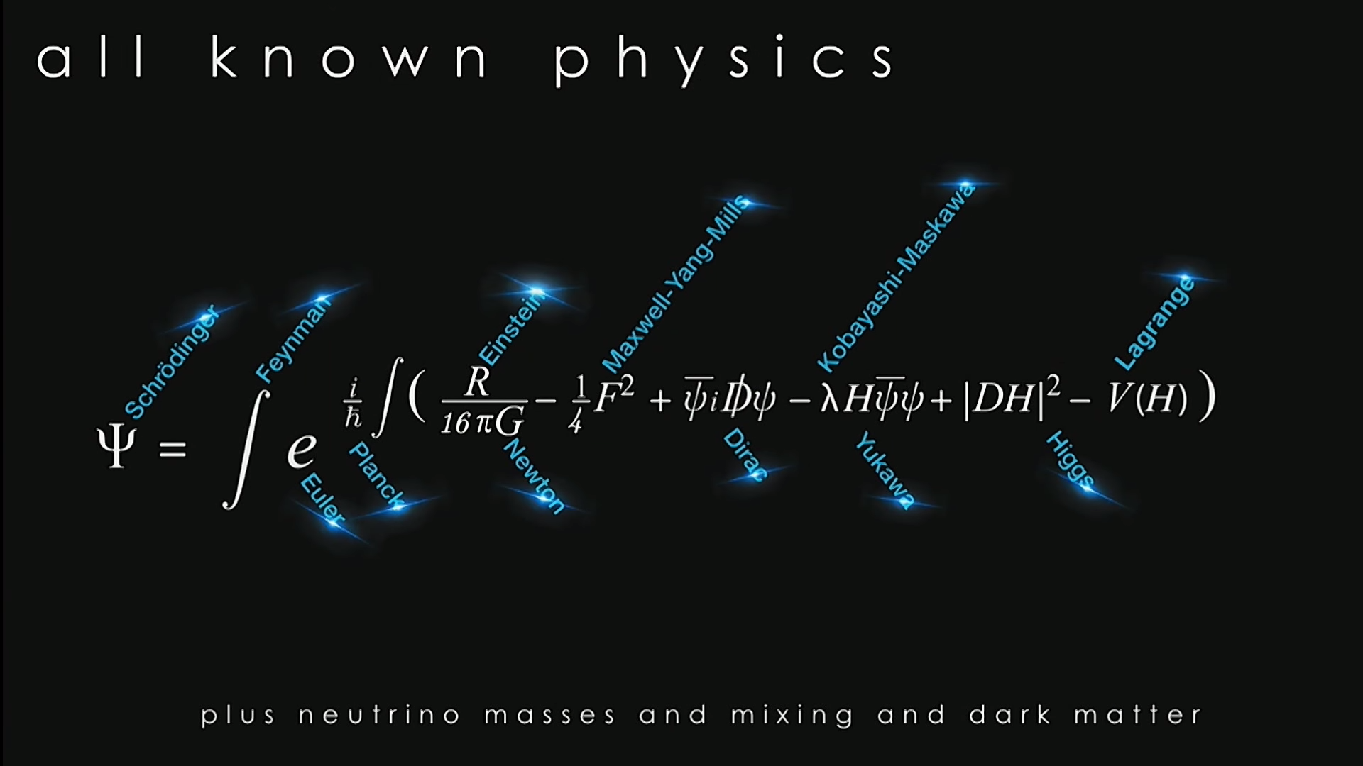 Almost All Of Known Physics In A Single Equation The Wavefunction As A Path Integral For A General Particle Math Formulas Physics Free Math