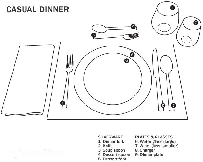 table settings for dinner | above: A casual dinner calls for less ...