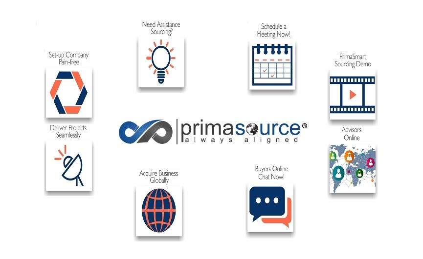 www.primasource.com Global IT/ES #Marketplace, #Services and #Solutions
