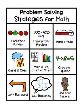Problem Solving Strategies For Math Poster Problem Solving Strategies Math Problem Solving Problem Solving