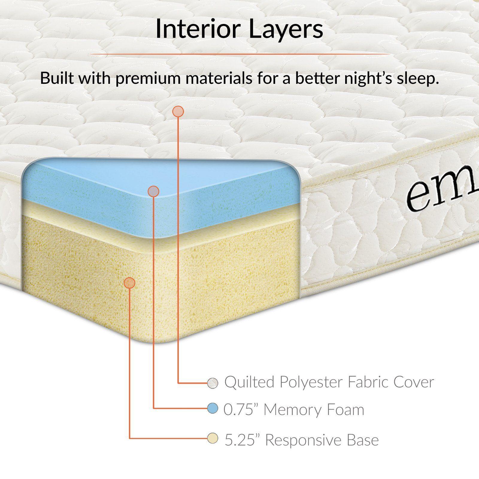 Best Modway Emma 6€ Twin Foam Mattress Firm Mattress For Guest 640 x 480