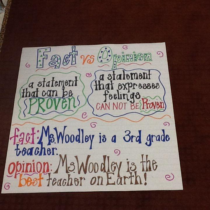 Fact Opinion Anchor Chart 3rd Grade School Reading