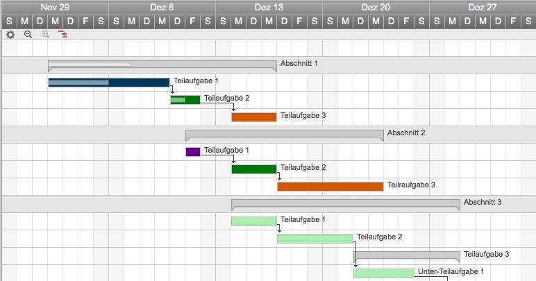 Kostenlose Vorlage Fur Gantt Diagramme In Excel Excel Vorlage Vorlagen Tutorial Erstellen