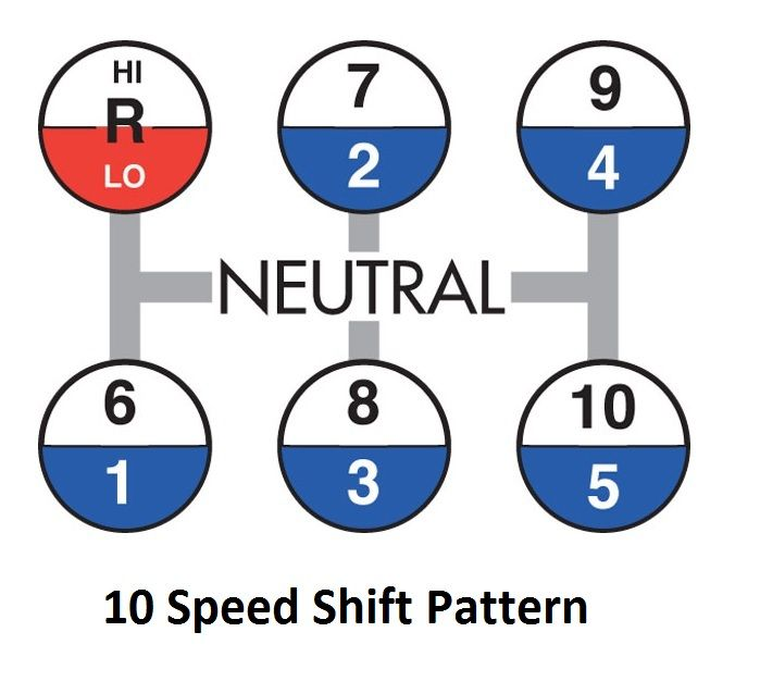 10 Speed Shift Pattern Shift Pattern Shift Eaton Transmission