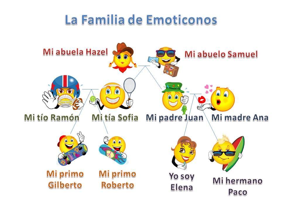 la familia de emoticones familia espanola familia real