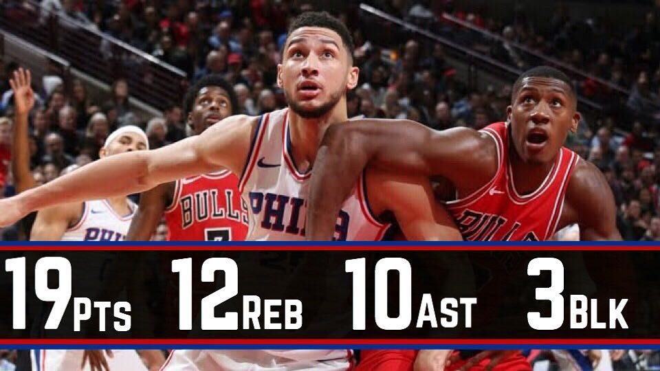 Ben Simmons ties the rookie record with his 4th triple double this season.  - - d1dc87bd2