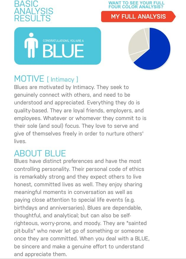 Hartman Color Code Personality I M Blue Second Closest Was White