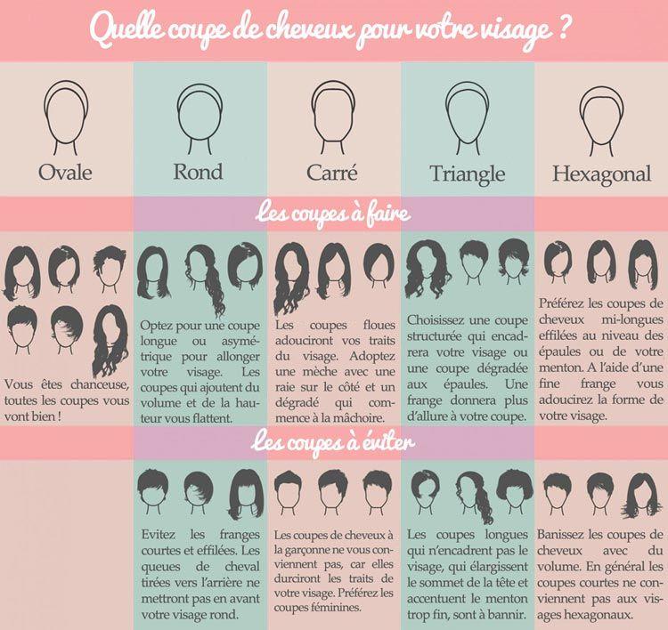 14+ Coiffure mariage selon forme visage le dernier